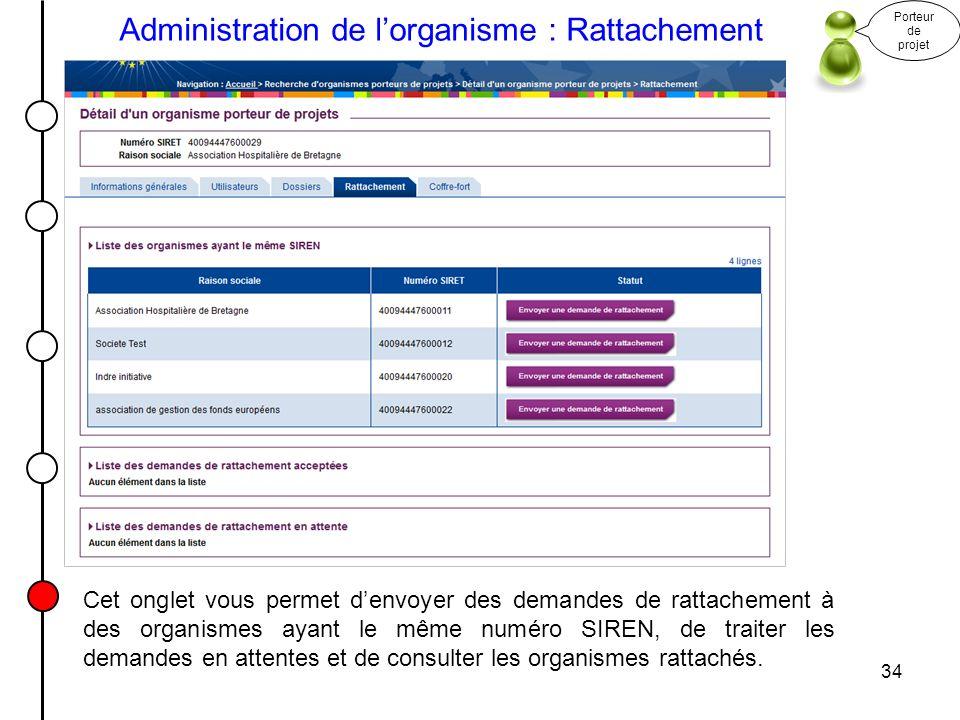Administration de l'organisme : Rattachement