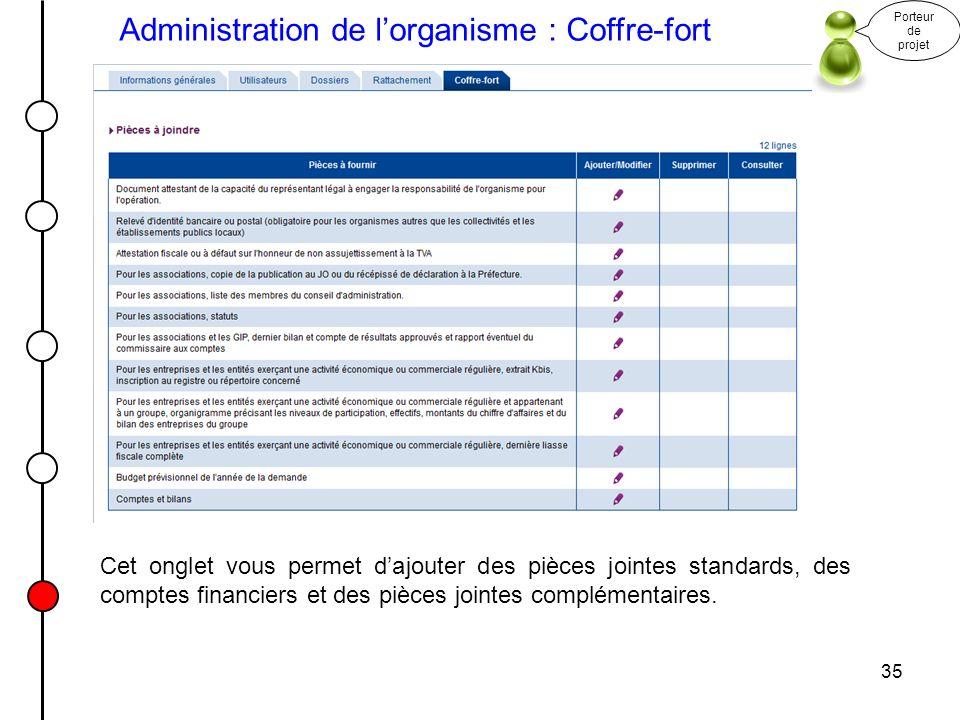 Administration de l'organisme : Coffre-fort