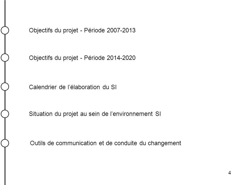 Objectifs du projet - Période 2007-2013