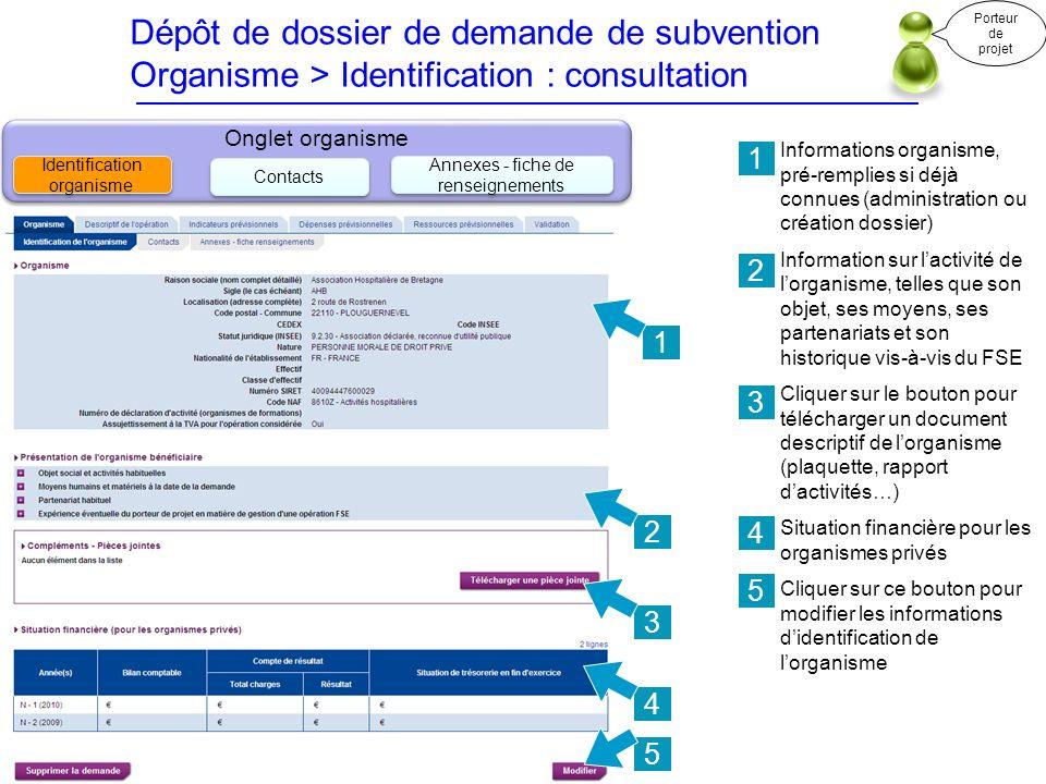 Dépôt de dossier de demande de subvention Organisme > Identification : consultation