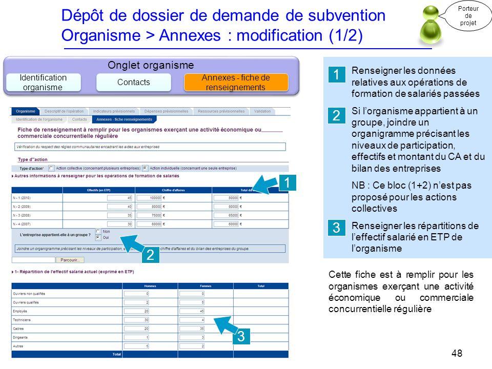 Dépôt de dossier de demande de subvention Organisme > Annexes : modification (1/2)