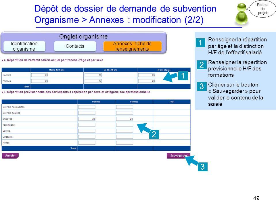 Dépôt de dossier de demande de subvention Organisme > Annexes : modification (2/2)