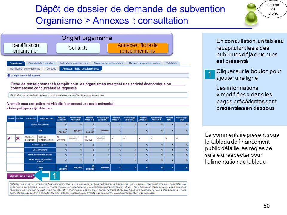 Dépôt de dossier de demande de subvention Organisme > Annexes : consultation