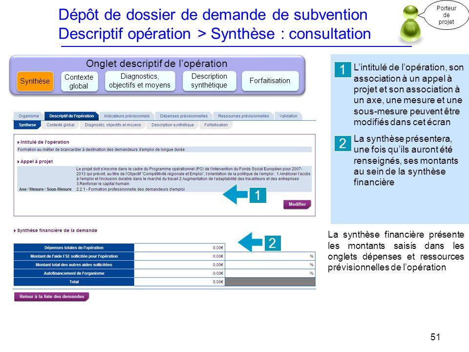 Dépôt de dossier de demande de subvention Descriptif opération > Synthèse : consultation