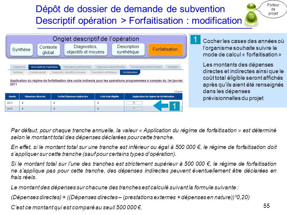 Dépôt de dossier de demande de subvention Descriptif opération > Forfaitisation : modification