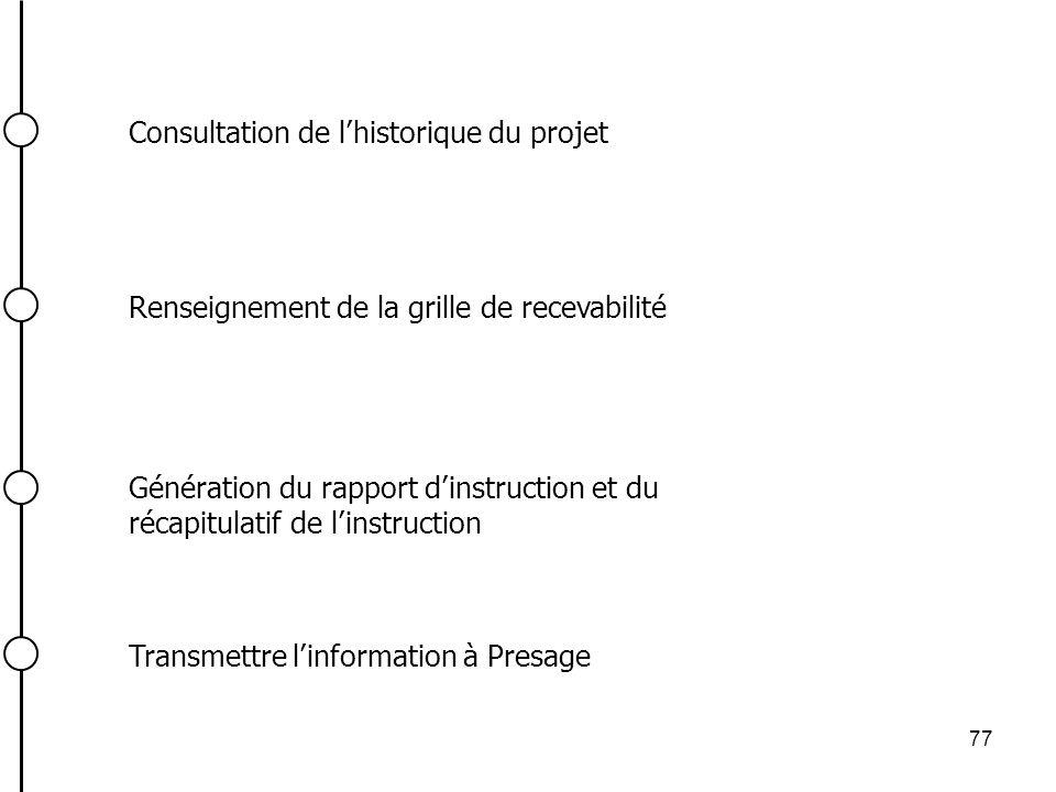 Consultation de l'historique du projet