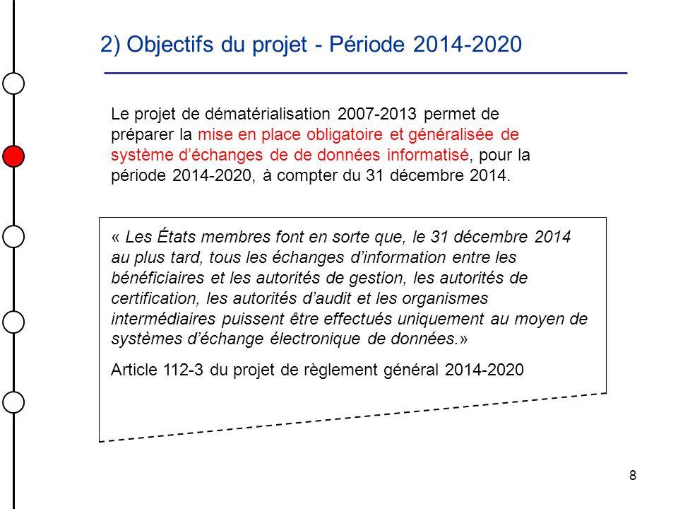2) Objectifs du projet - Période 2014-2020