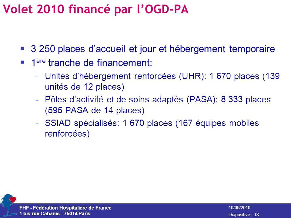 Volet 2010 financé par l'OGD-PA