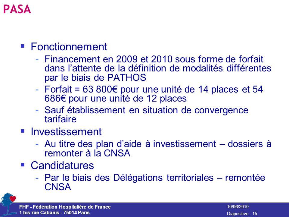 PASA Fonctionnement Investissement Candidatures