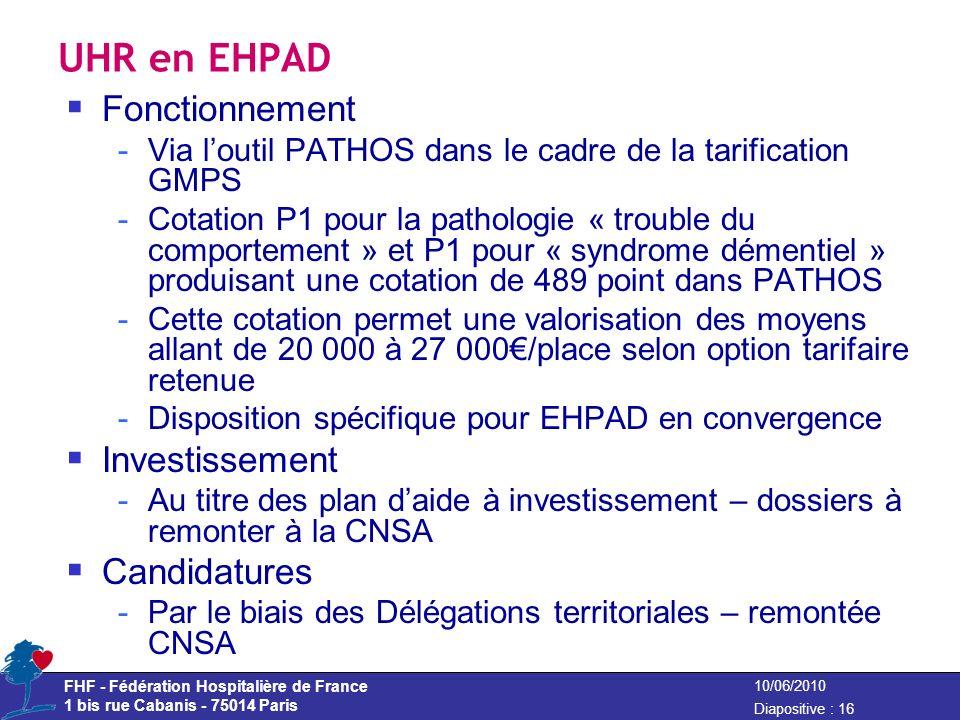 UHR en EHPAD Fonctionnement Investissement Candidatures