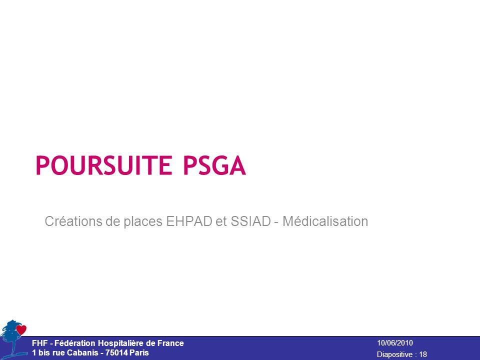 Créations de places EHPAD et SSIAD - Médicalisation