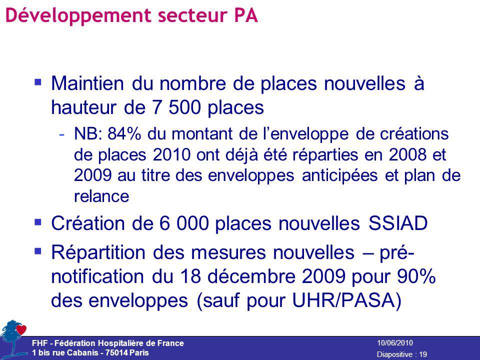 Développement secteur PA