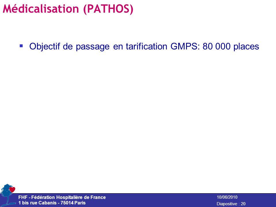 Médicalisation (PATHOS)
