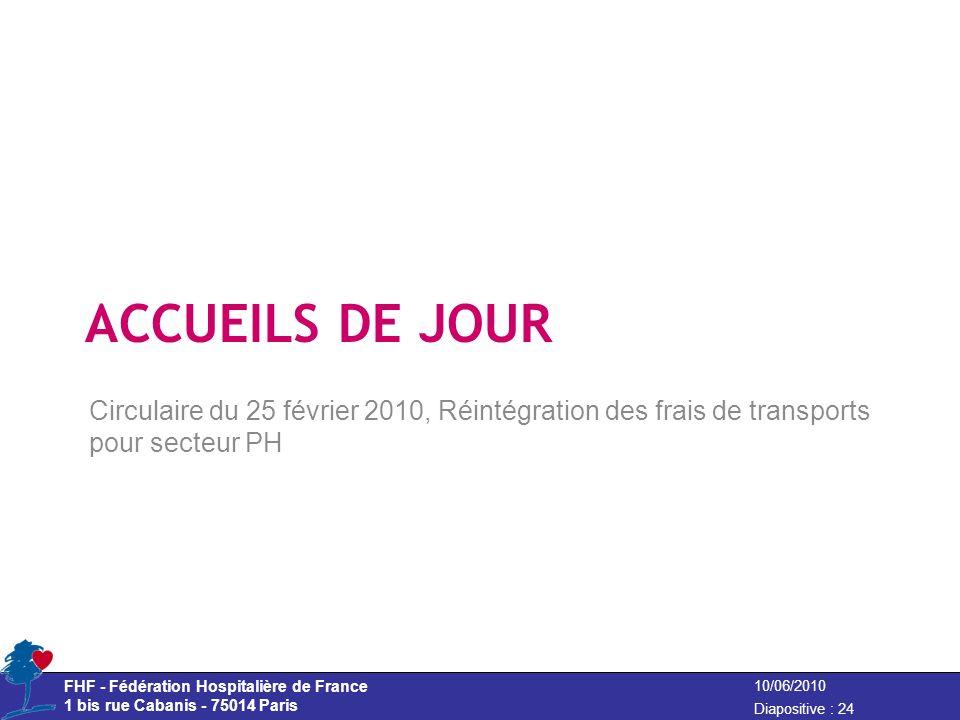 Circulaire du 25 février 2010, Réintégration des frais de transports pour secteur PH