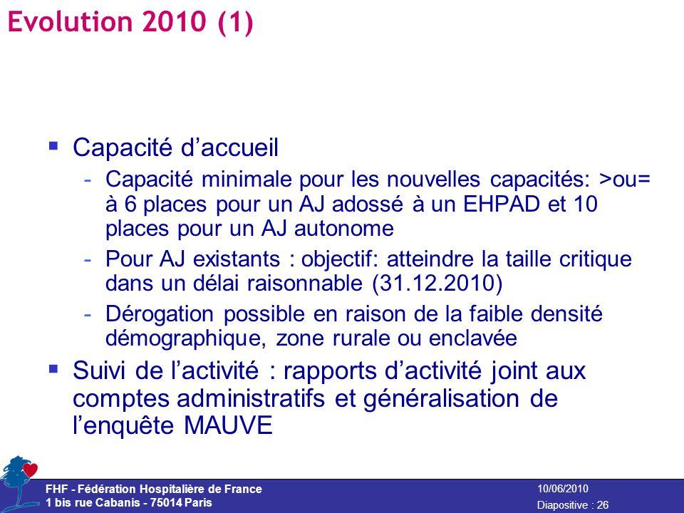 Evolution 2010 (1) Capacité d'accueil