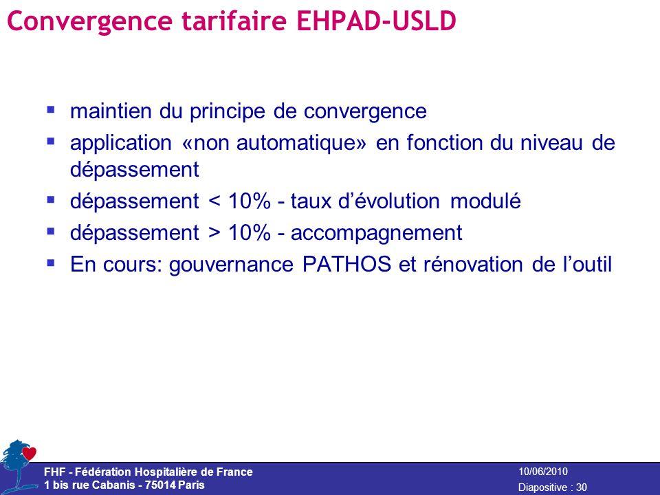 Convergence tarifaire EHPAD-USLD