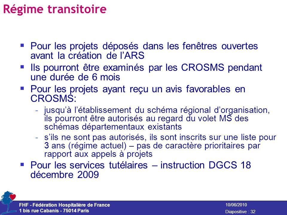 Régime transitoire Pour les projets déposés dans les fenêtres ouvertes avant la création de l'ARS.