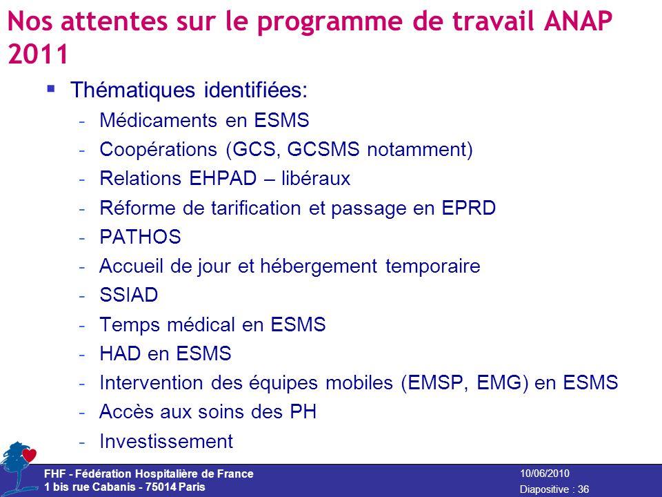 Nos attentes sur le programme de travail ANAP 2011