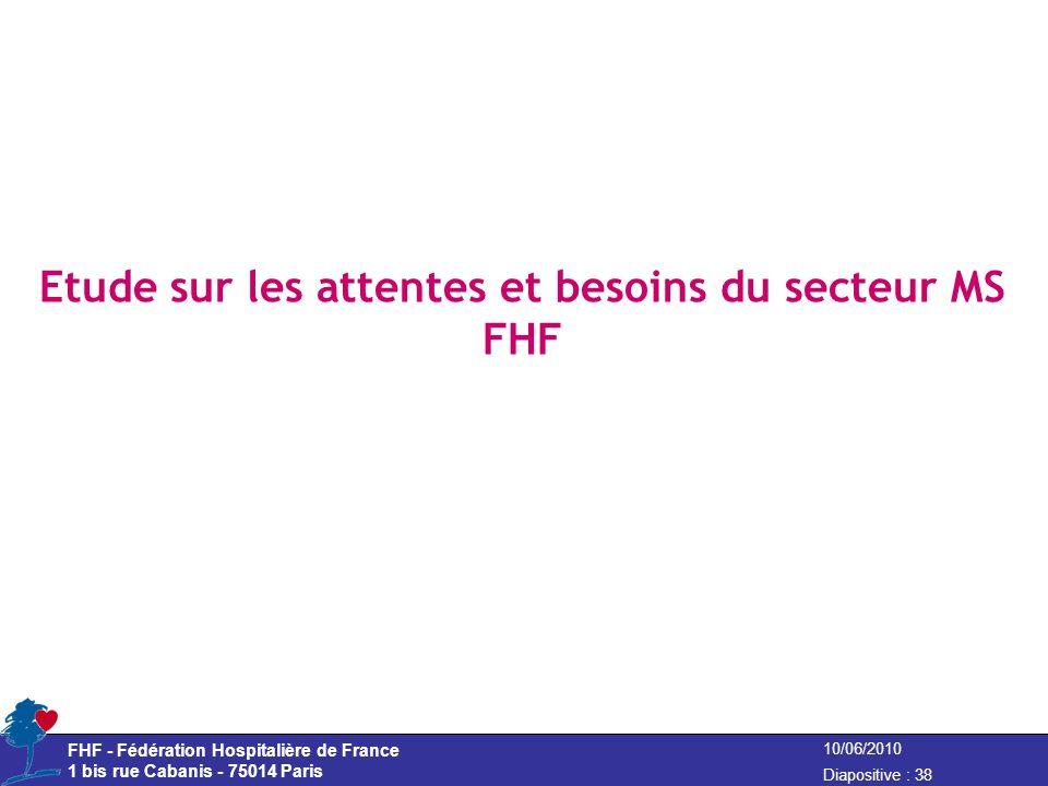 Etude sur les attentes et besoins du secteur MS FHF