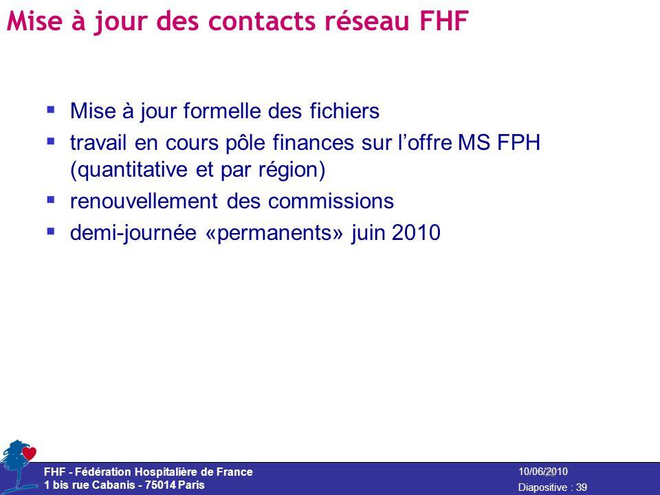 Mise à jour des contacts réseau FHF