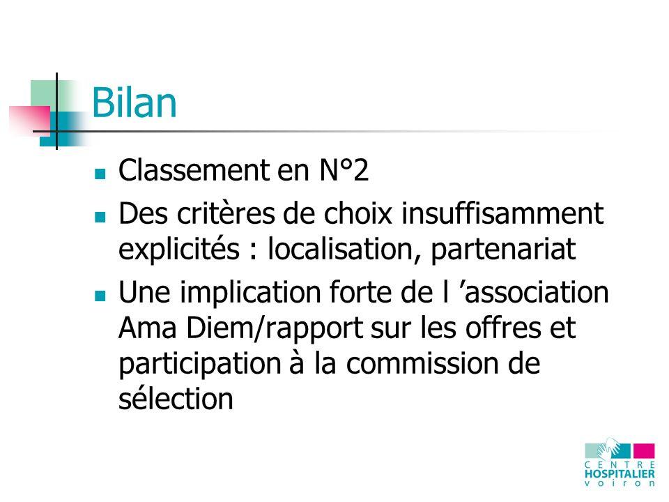 Bilan Classement en N°2. Des critères de choix insuffisamment explicités : localisation, partenariat.