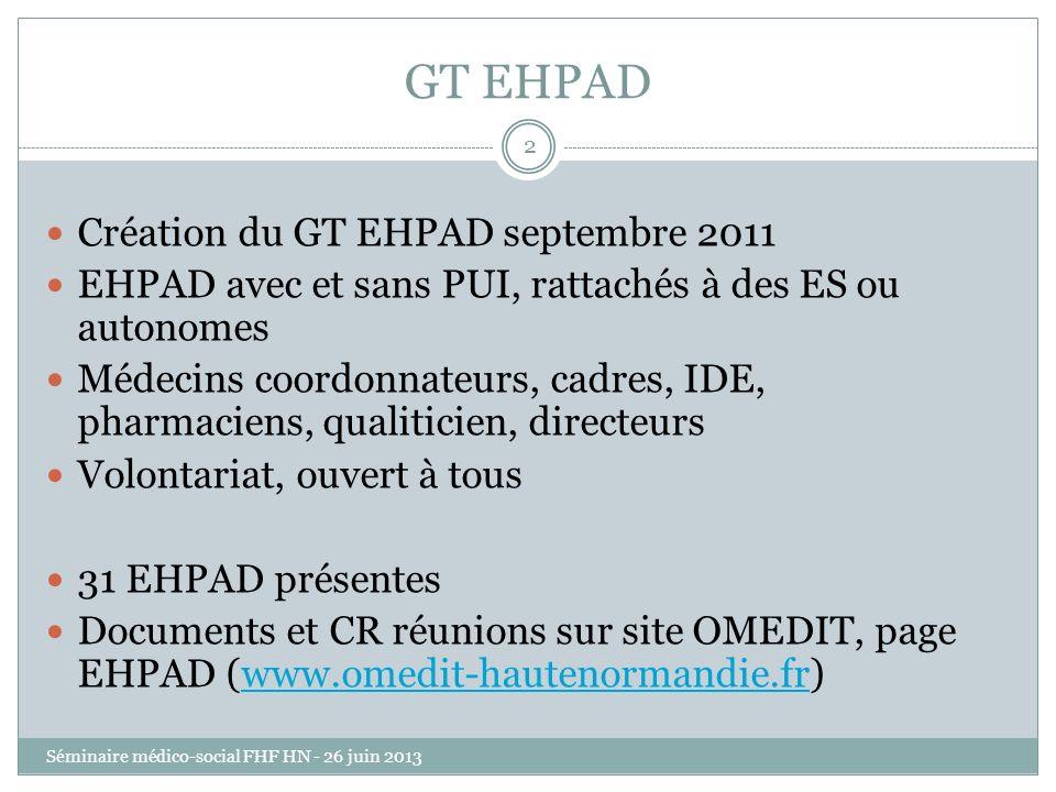 GT EHPAD Création du GT EHPAD septembre 2011