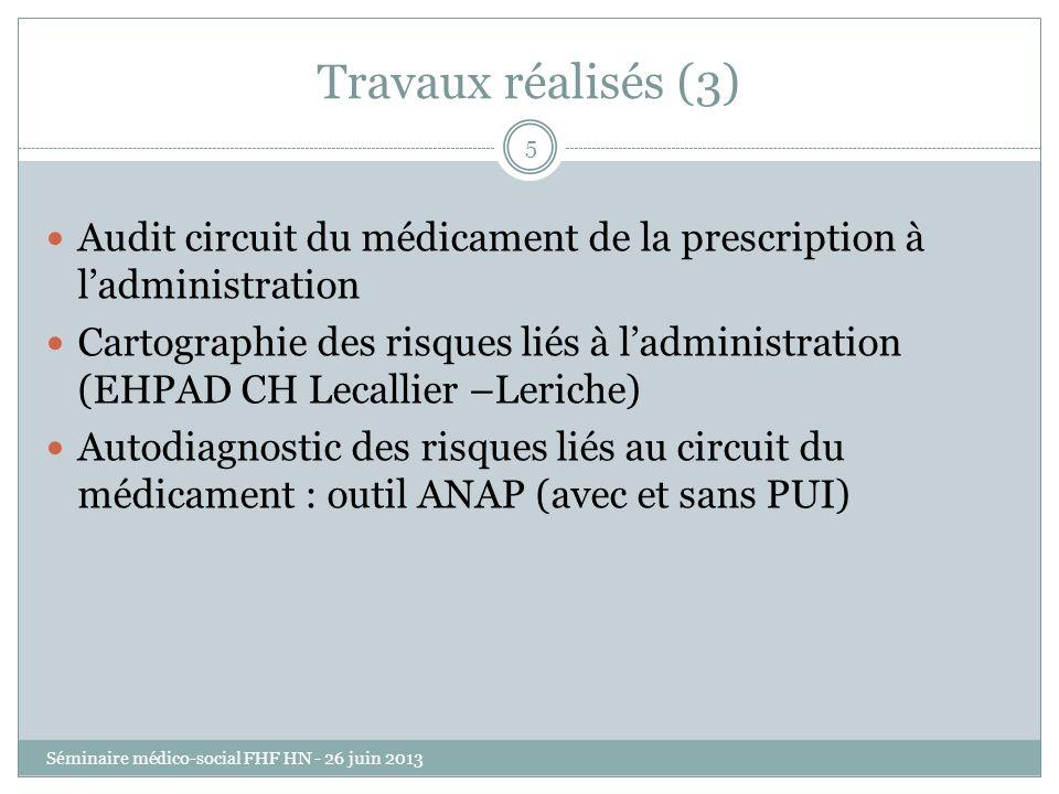 Travaux réalisés (3) Audit circuit du médicament de la prescription à l'administration.