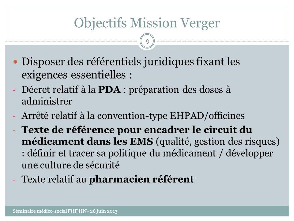 Objectifs Mission Verger