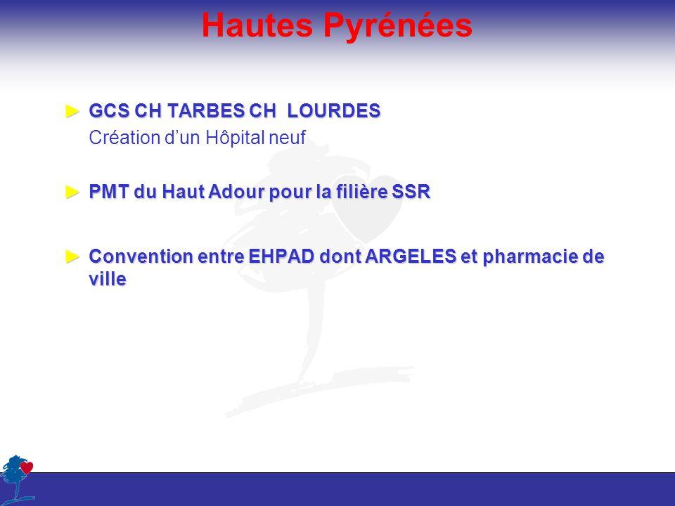 Hautes Pyrénées GCS CH TARBES CH LOURDES Création d'un Hôpital neuf