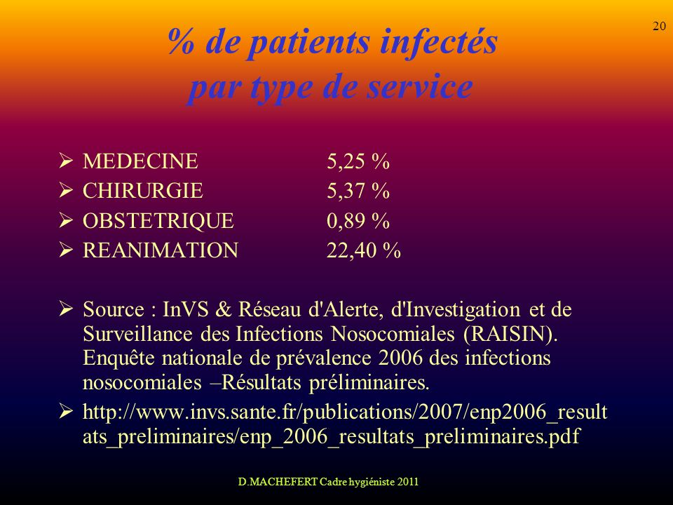 % de patients infectés par type de service