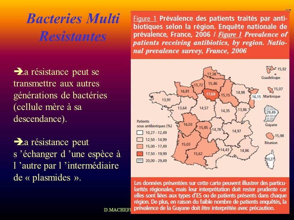 Bacteries Multi Resistantes