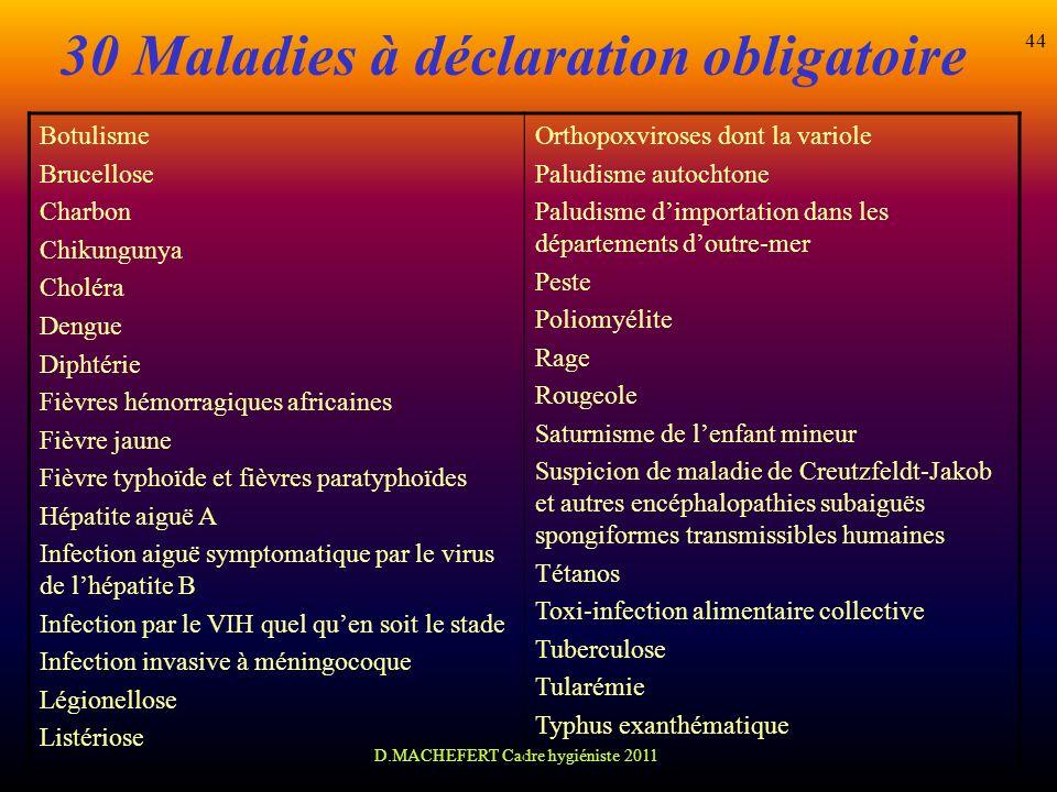 30 Maladies à déclaration obligatoire