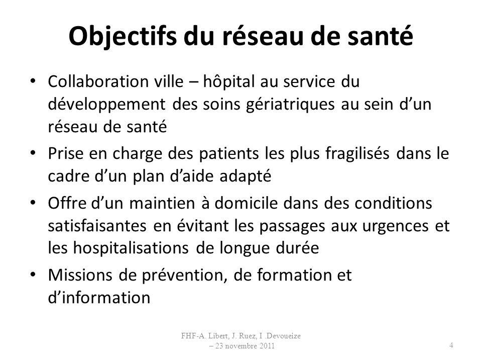 Objectifs du réseau de santé