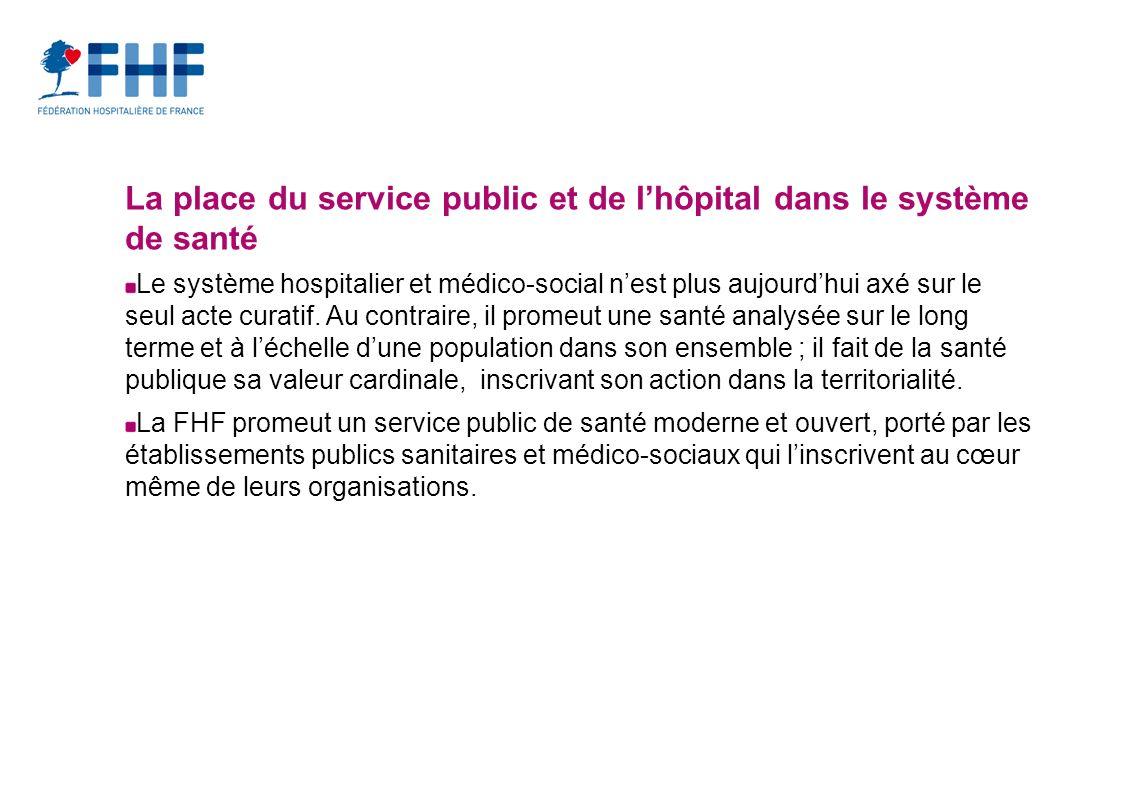 La place du service public et de l'hôpital dans le système de santé
