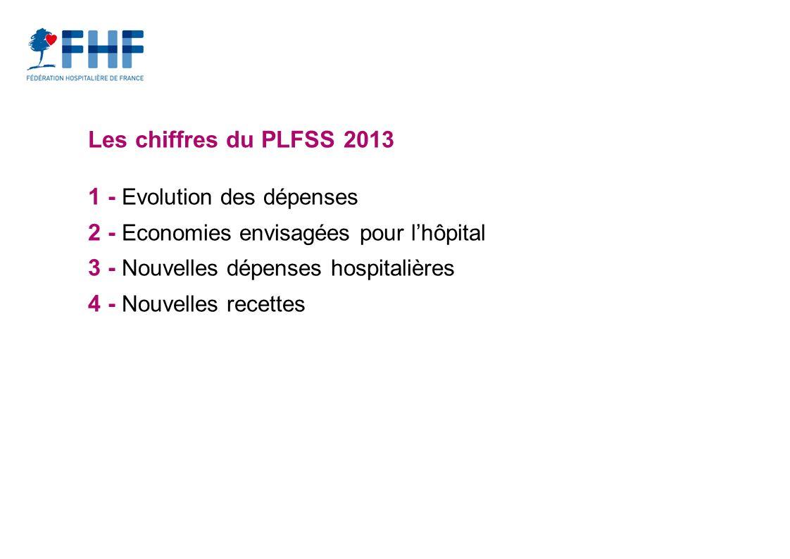 Les chiffres du PLFSS 2013 1 - Evolution des dépenses. 2 - Economies envisagées pour l'hôpital. 3 - Nouvelles dépenses hospitalières.