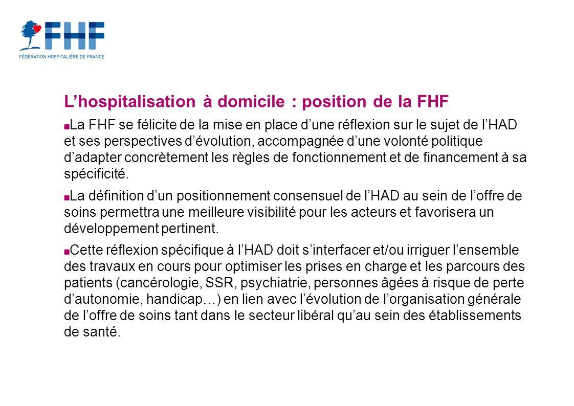 L'hospitalisation à domicile : position de la FHF