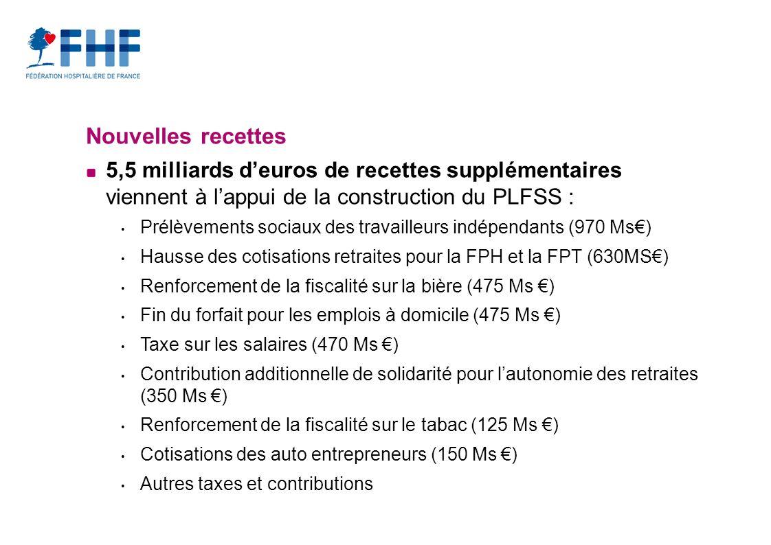 Nouvelles recettes 5,5 milliards d'euros de recettes supplémentaires viennent à l'appui de la construction du PLFSS :