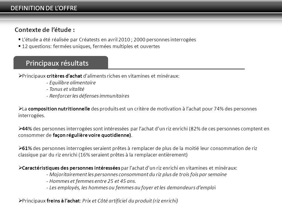 Principaux résultats DEFINITION DE L'OFFRE Contexte de l'étude :