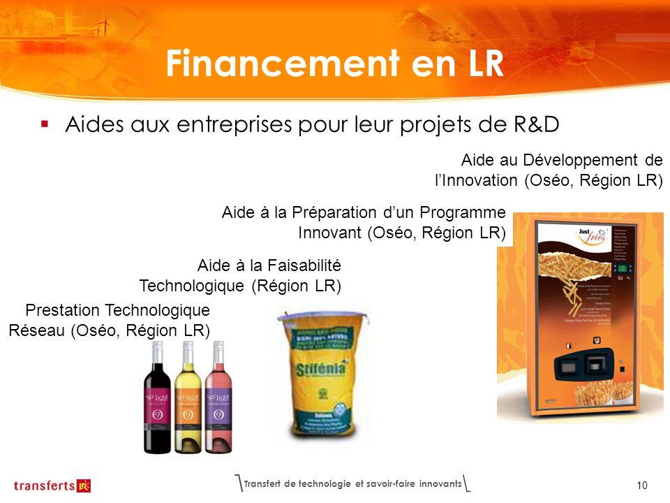 Financement en LR Aides aux entreprises pour leur projets de R&D