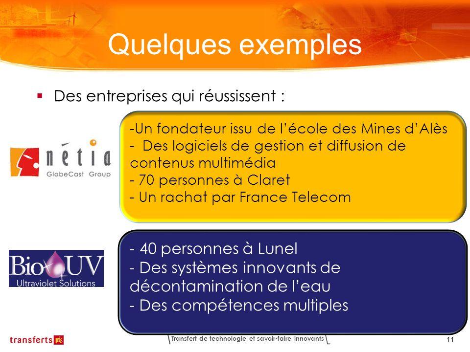 Quelques exemples Des entreprises qui réussissent :