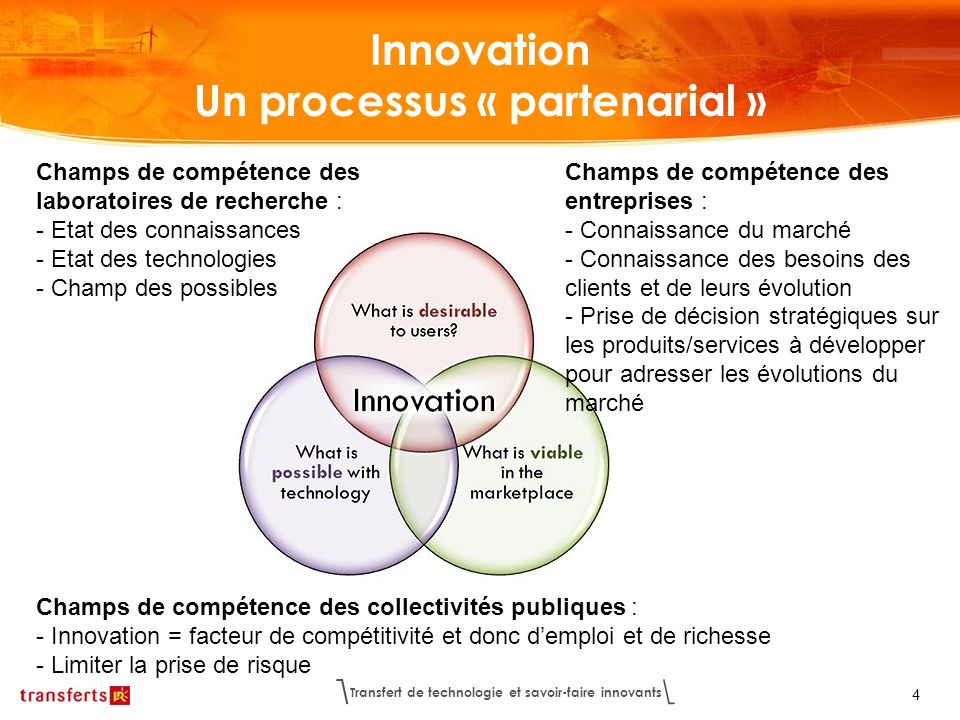 Innovation Un processus « partenarial »