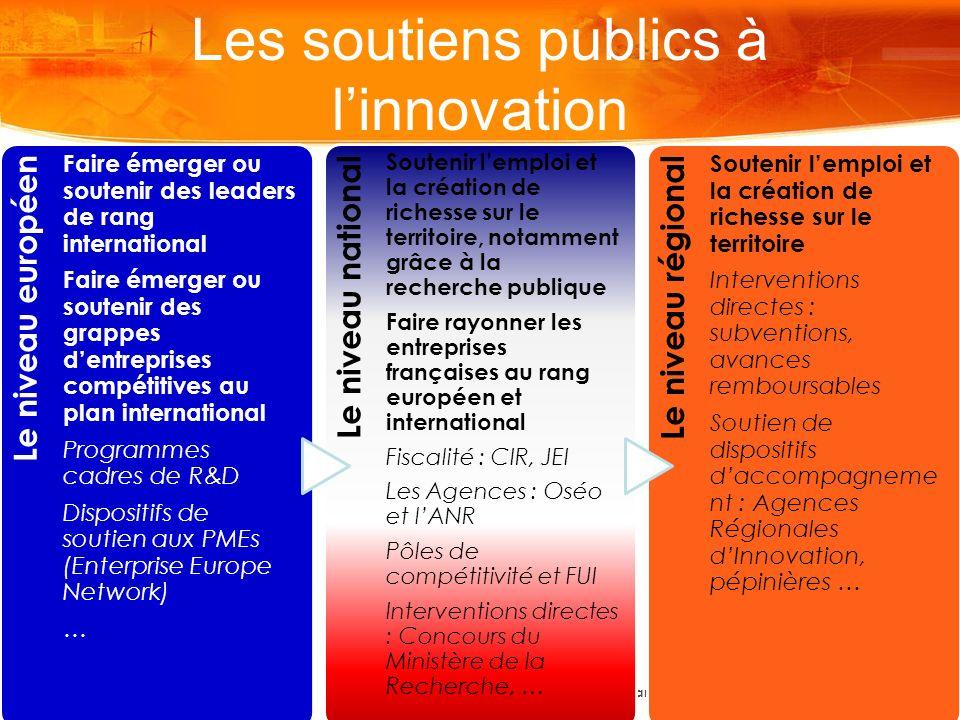 Les soutiens publics à l'innovation