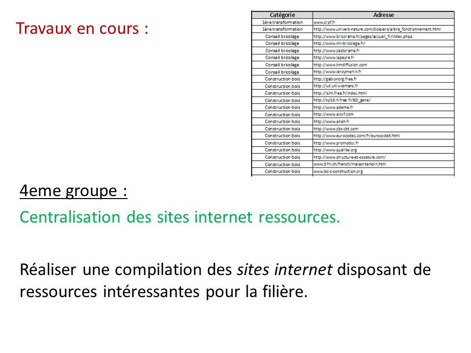 Travaux en cours : 4eme groupe : Centralisation des sites internet ressources.
