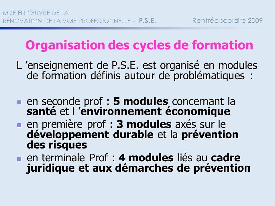 Organisation des cycles de formation