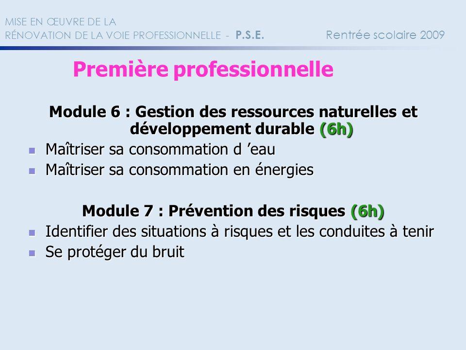 Module 7 : Prévention des risques (6h)