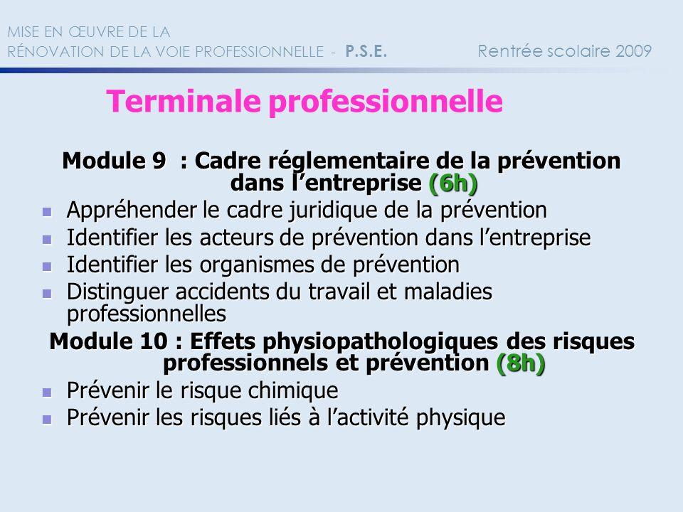 Module 9 : Cadre réglementaire de la prévention dans l'entreprise (6h)