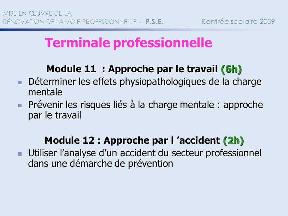 Module 11 : Approche par le travail (6h)