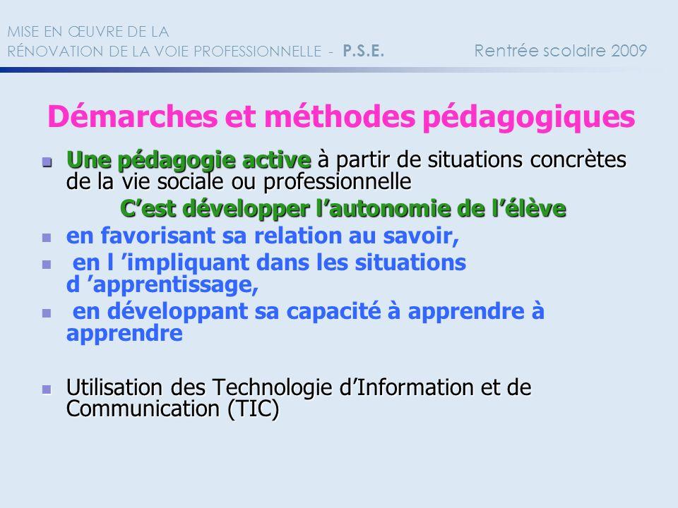 Démarches et méthodes pédagogiques