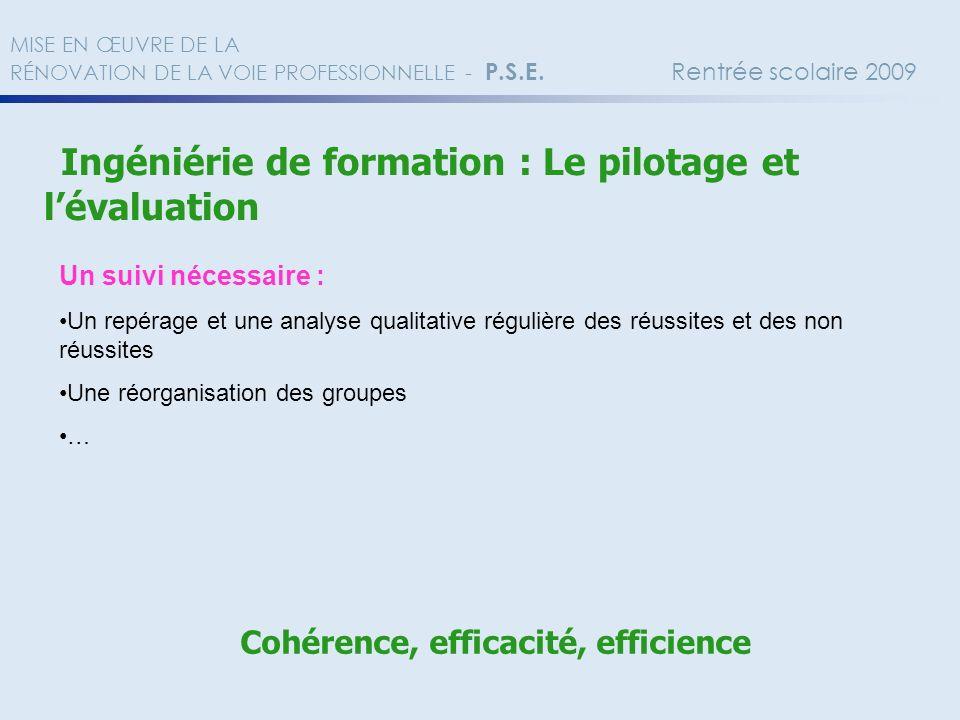 Cohérence, efficacité, efficience
