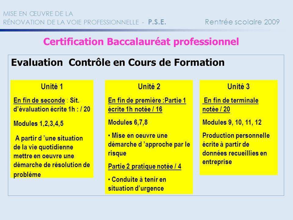 Certification Baccalauréat professionnel